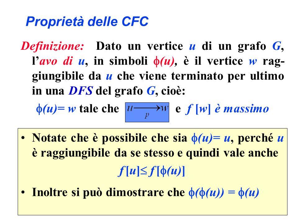 (u)= w tale che e f [w] è massimo